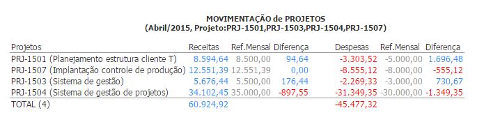 projetos_acompanhamento